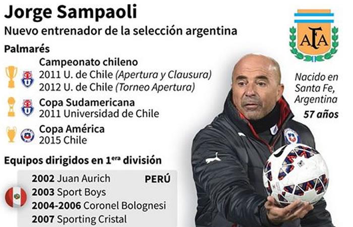 Sampaoli ya dirigió a la Selección en los amistosos. Foto: AFP