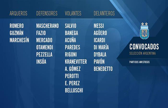 Los convocados del fútbol argentino