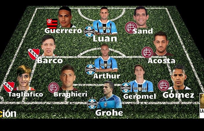 Seis argentinos en el XI de América. Foto: Twitter