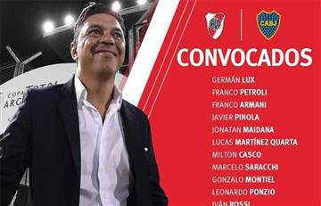 Los 21 jugadores de Marcelo Gallardo para enfrentar a Boca Juniors