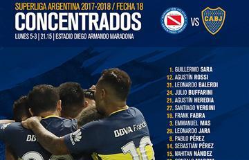 Boca Juniors: la lista de convocados ante Argentinos sin Tevez