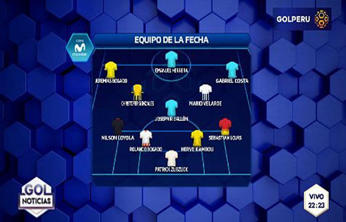 Sporting Cristal domina el once ideal del fútbol peruano. (FOTO: Twitter)