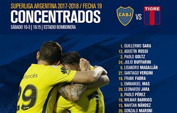 Boca Juniors: la lista de Guillermo donde no se guardó nada para enfrentar a Tigre