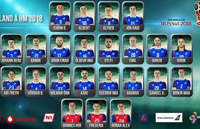 Islandia anunció este viernes su lista de 23 jugadores de cara al Mundial (Foto: Twitter)