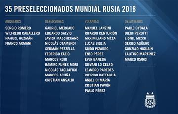 Selección Argentina: lista preliminar de convocados de cara al Mundial de Rusia 2018