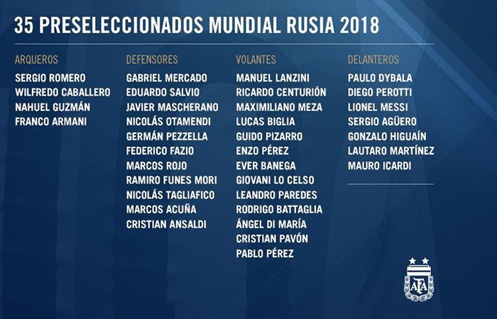 AFA anunció la lista de 35 de cara al Mundial (Foto: Twitter)