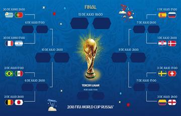 Rusia 2018: Europa domina y América aguanta en el Mundial
