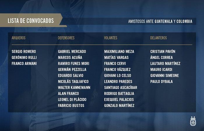 Selección Argentina: el posible once del equipo de Lionel Scaloni