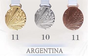 Juegos Olímpicos de la Juventud 2018: Se apagó llama olímpica de la Juventud en Buenos Aires