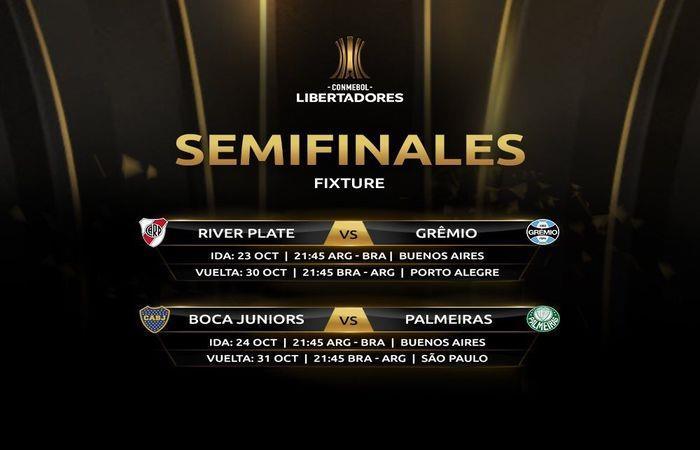 Semifinal Copa Libertadores Copa-libertadores-argentina-choca-ante-brasil-por-las-semifinales-679686