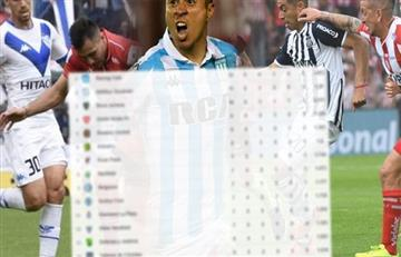 Así está la tabla de la Superliga