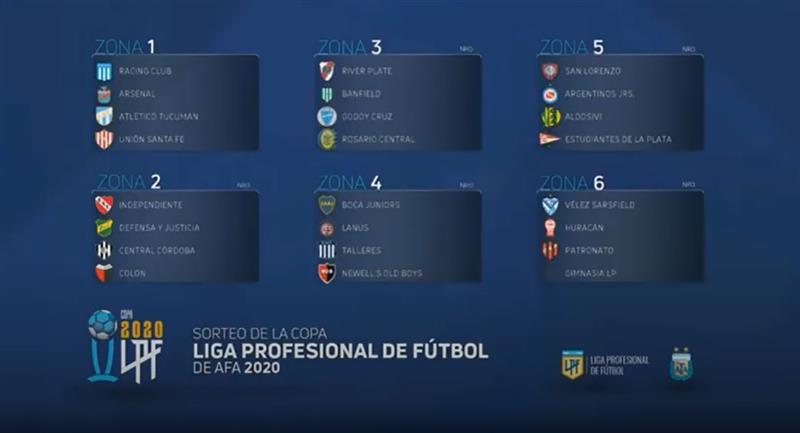 Argentina retorna al fútbol e30 de octubre. Foto: Twitter Captura @LigaAFA